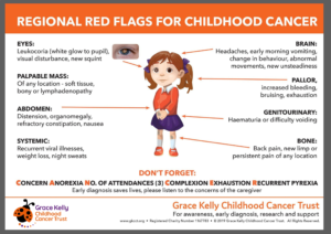 Regional red flags childhood cancer